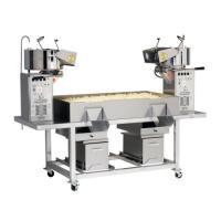 Popcorn Produktionsanlage Twin Pro Plant 48/96 oz